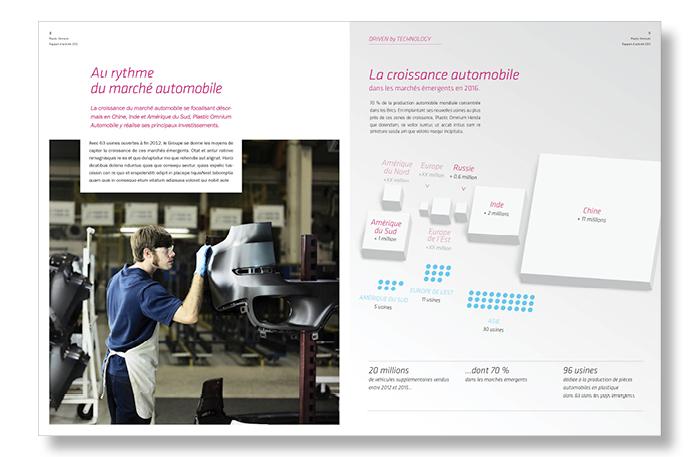 Plastic Omnium – Rapport Annuel 2012