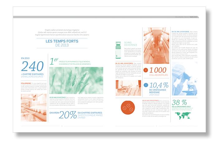 Stallergenes – Rapport d'activité 2013